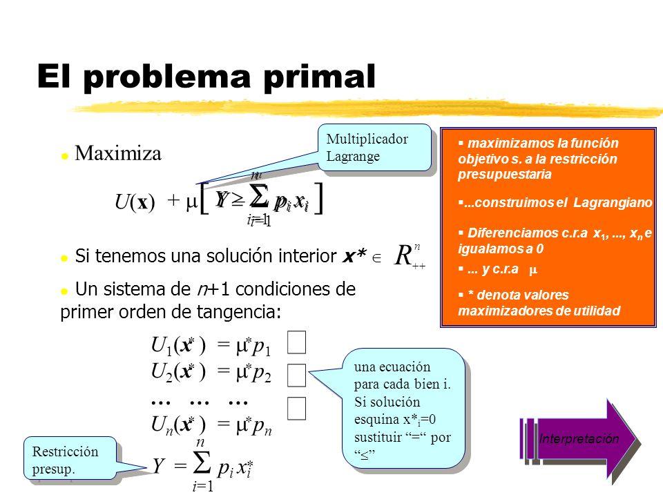 ü ý þ El problema primal R Maximiza + m[ Y – S pi xi ] Y  S pi xi